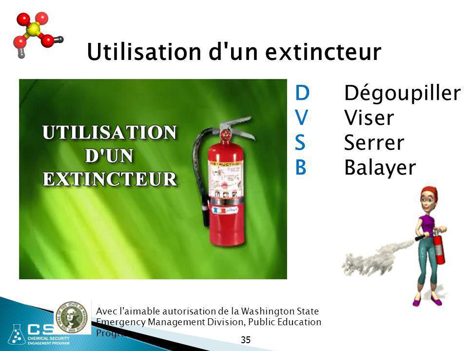 35 Utilisation d'un extincteur DVSBDVSB Dégoupiller Viser Serrer Balayer Avec l'aimable autorisation de la Washington State Emergency Management Divis
