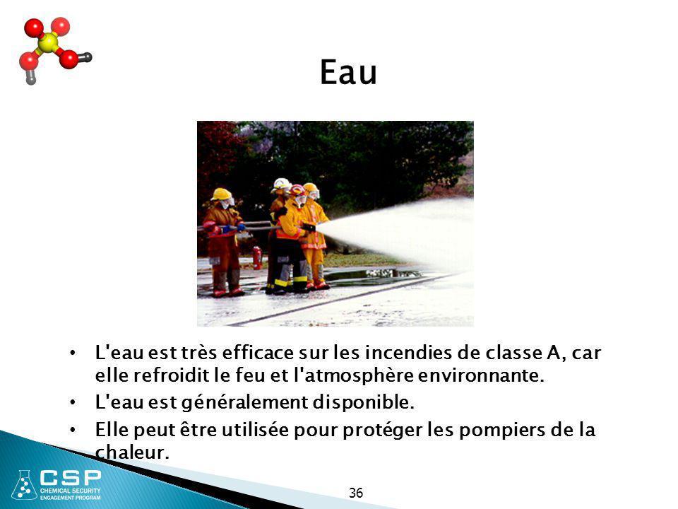 36 Eau L'eau est très efficace sur les incendies de classe A, car elle refroidit le feu et l'atmosphère environnante. L'eau est généralement disponibl