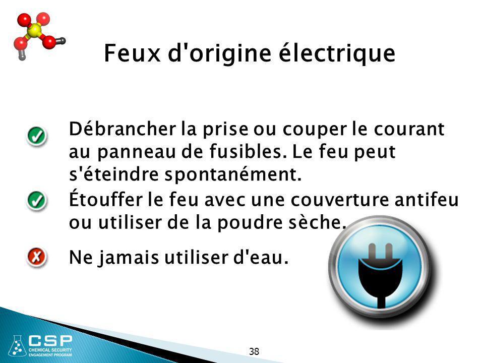 38 Feux d'origine électrique Débrancher la prise ou couper le courant au panneau de fusibles. Le feu peut s'éteindre spontanément. Étouffer le feu ave