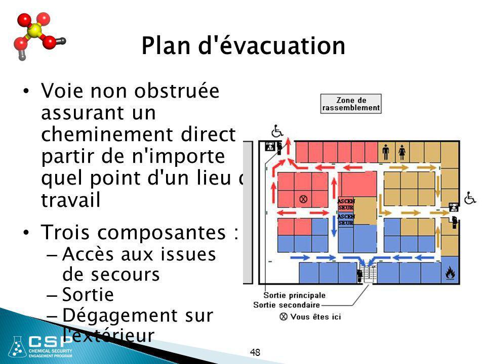 48 Plan d'évacuation Voie non obstruée assurant un cheminement direct à partir de n'importe quel point d'un lieu de travail Trois composantes : – Accè