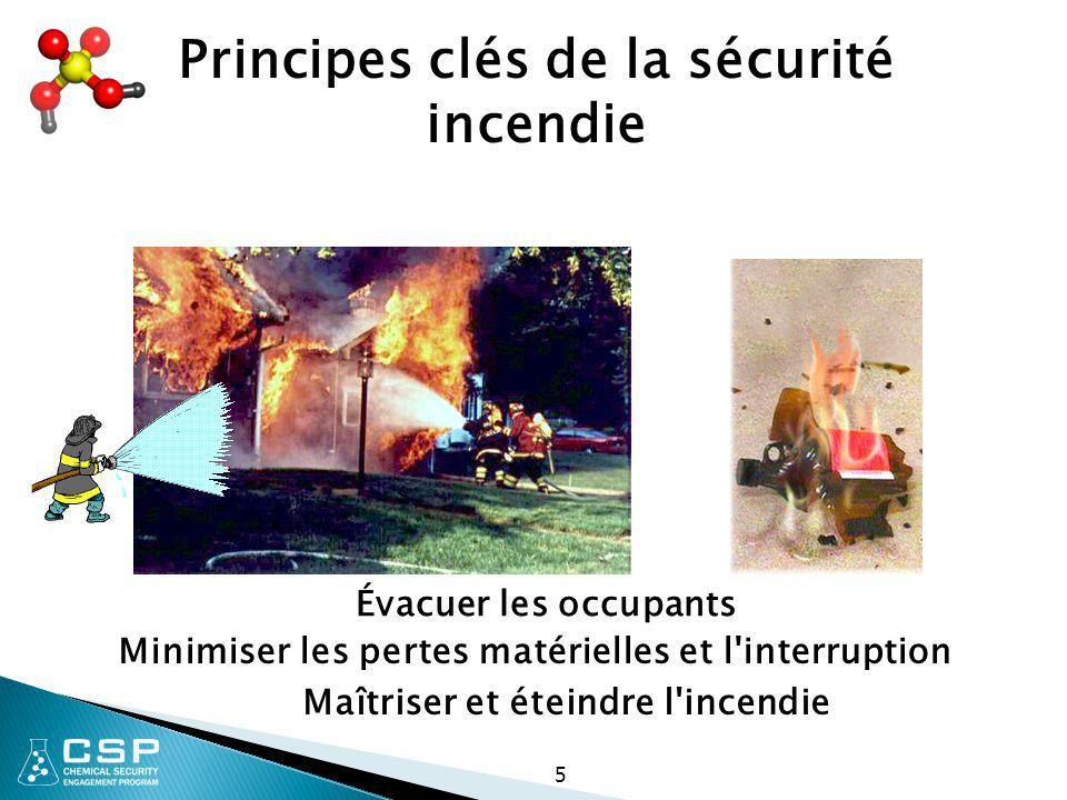 5 Principes clés de la sécurité incendie Maîtriser et éteindre l'incendie Évacuer les occupants Minimiser les pertes matérielles et l'interruption