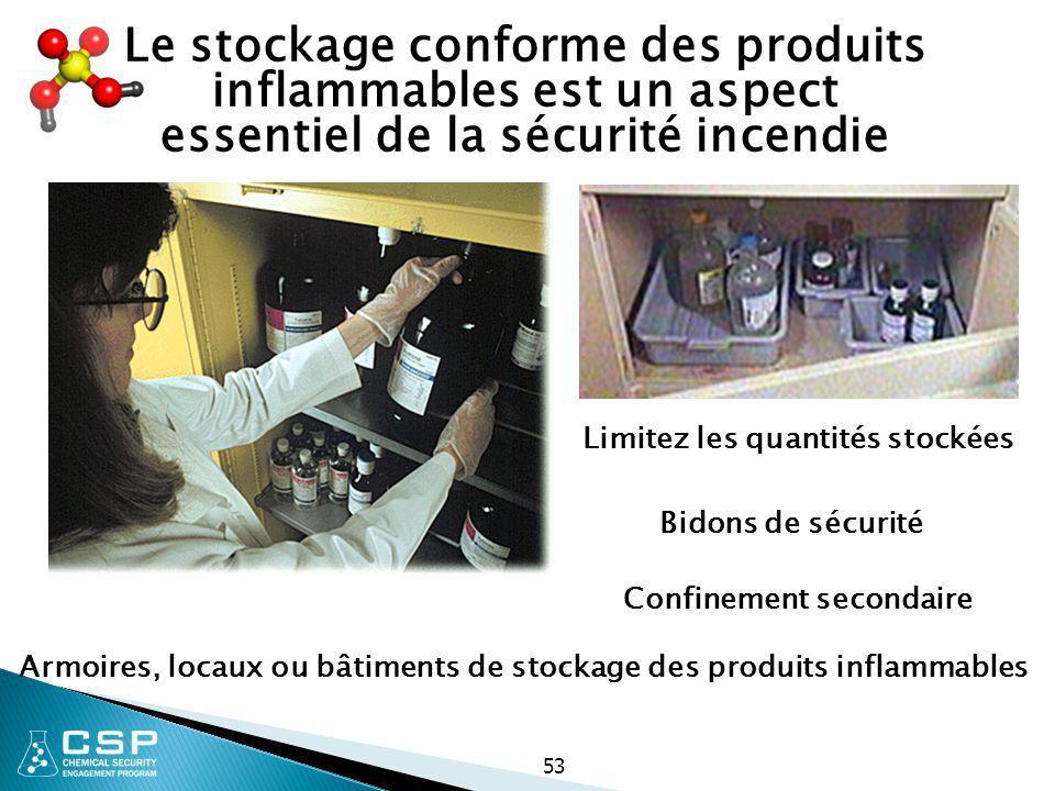 53 Le stockage conforme des produits inflammables est un aspect essentiel de la sécurité incendie Armoires, locaux ou bâtiments de stockage des produi
