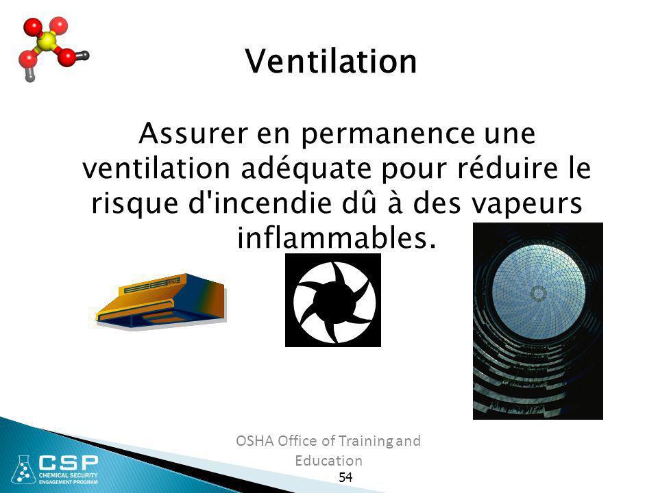 54 OSHA Office of Training and Education Ventilation Assurer en permanence une ventilation adéquate pour réduire le risque d'incendie dû à des vapeurs