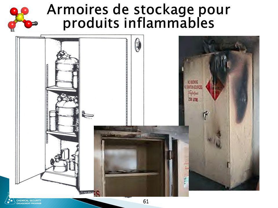 61 Armoires de stockage pour produits inflammables