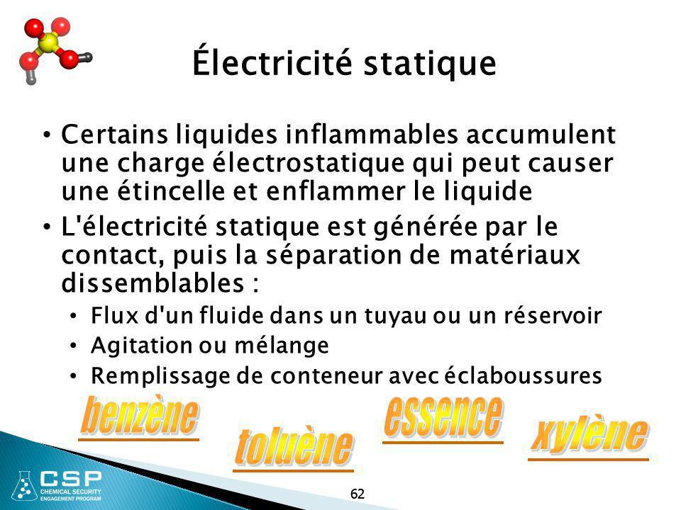 62 Électricité statique Certains liquides inflammables accumulent une charge électrostatique qui peut causer une étincelle et enflammer le liquide L'é