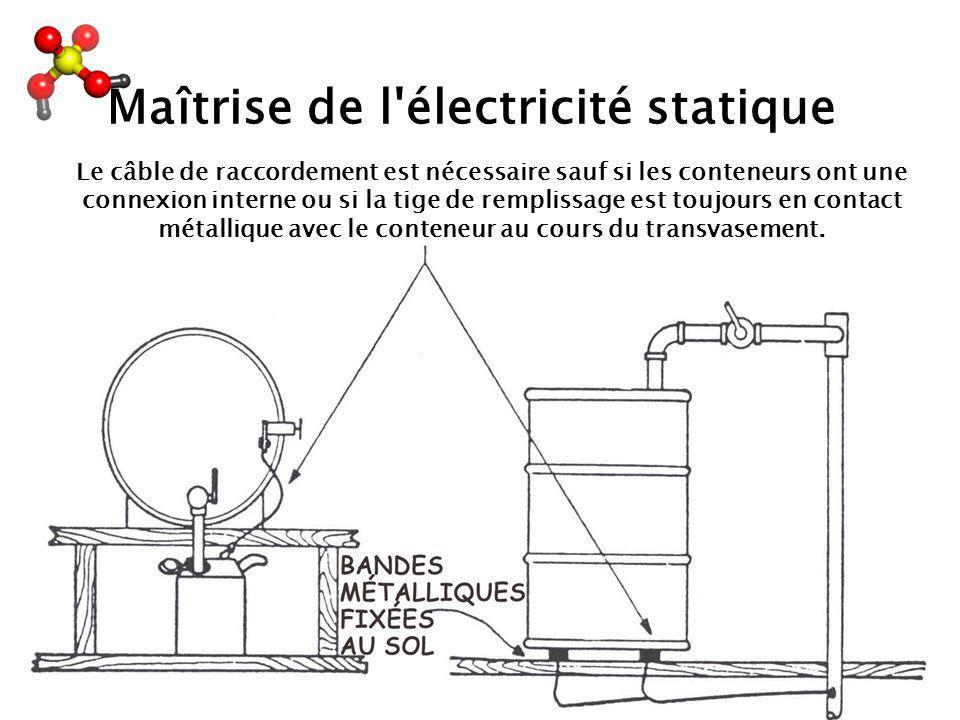 64 Maîtrise de l'électricité statique Le câble de raccordement est nécessaire sauf si les conteneurs ont une connexion interne ou si la tige de rempli