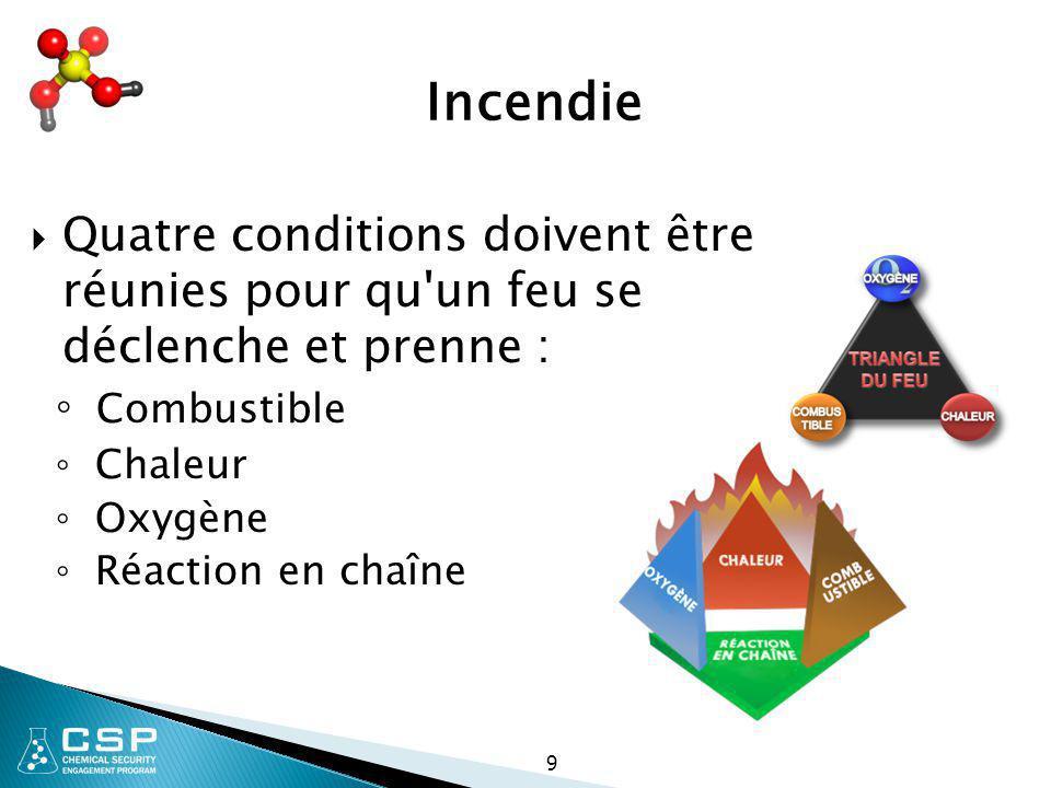 9 Incendie  Quatre conditions doivent être réunies pour qu'un feu se déclenche et prenne : ◦ Combustible ◦ Chaleur ◦ Oxygène ◦ Réaction en chaîne