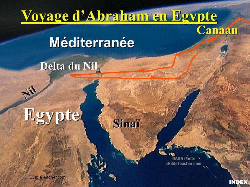 Egypte Nil Delta du Nil Méditerranée Sinaï Canaan © EBibleTeacher.com Voyage d'Abraham en Egypte INDEX