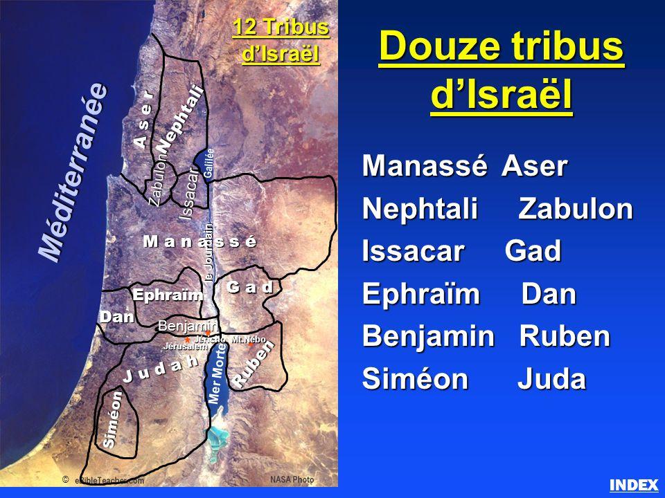 Douze Tribus d'Israël INDEX Douze tribus d'Israël Manassé Aser Nephtali Zabulon Issacar Gad Ephraïm Dan Benjamin Ruben Siméon Juda A s e r Siméon Neph