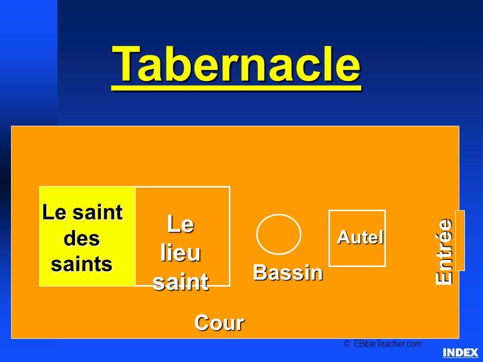 Plan du Tabernacle 1 INDEX Tabernacle Le saint des saints Le lieu saint Bassin Autel © EBibleTeacher.com Cour Entrée
