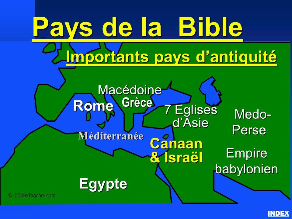 Rome Macédoine Empire babylonien Canaan & Israël Egypte Medo- Perse Medo- Perse Méditerranée Importants pays d'antiquité Grèce 7 Eglises d'Asie Pays d