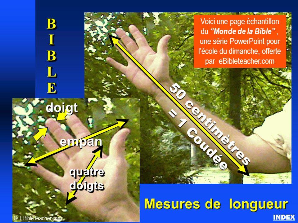50 centimètres = 1 Coudée = 1 Coudée n Mesures de longueur BIBLEBIBLEBIBLEBIBLE BIBLEBIBLEBIBLEBIBLE empan doigt © EBibleTeacher.com Voici une page éc