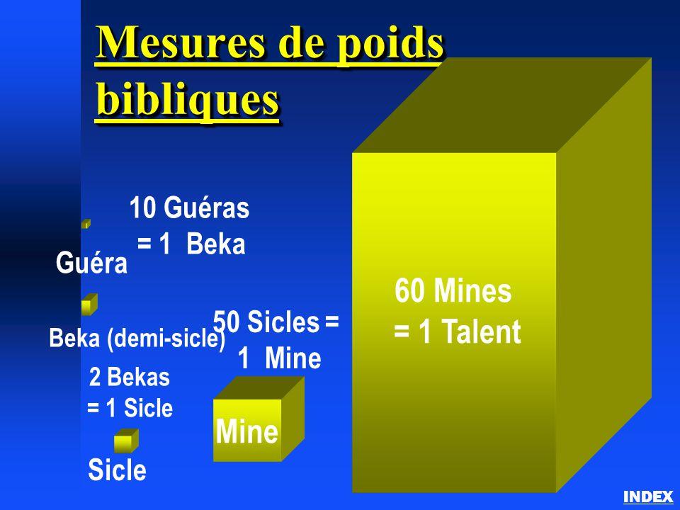 INDEX Mesures de poids bibliques 60 Mines = 1 Talent Mine Sicle 50 Sicles = 1 Mine Beka (demi-sicle) 2 Bekas = 1 Sicle Guéra 10 Guéras = 1 Beka