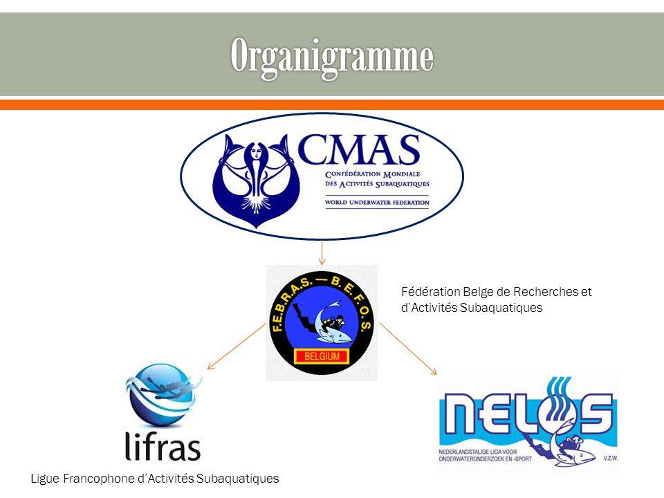 Ligue Francophone d'Activités Subaquatiques Fédération Belge de Recherches et d'Activités Subaquatiques
