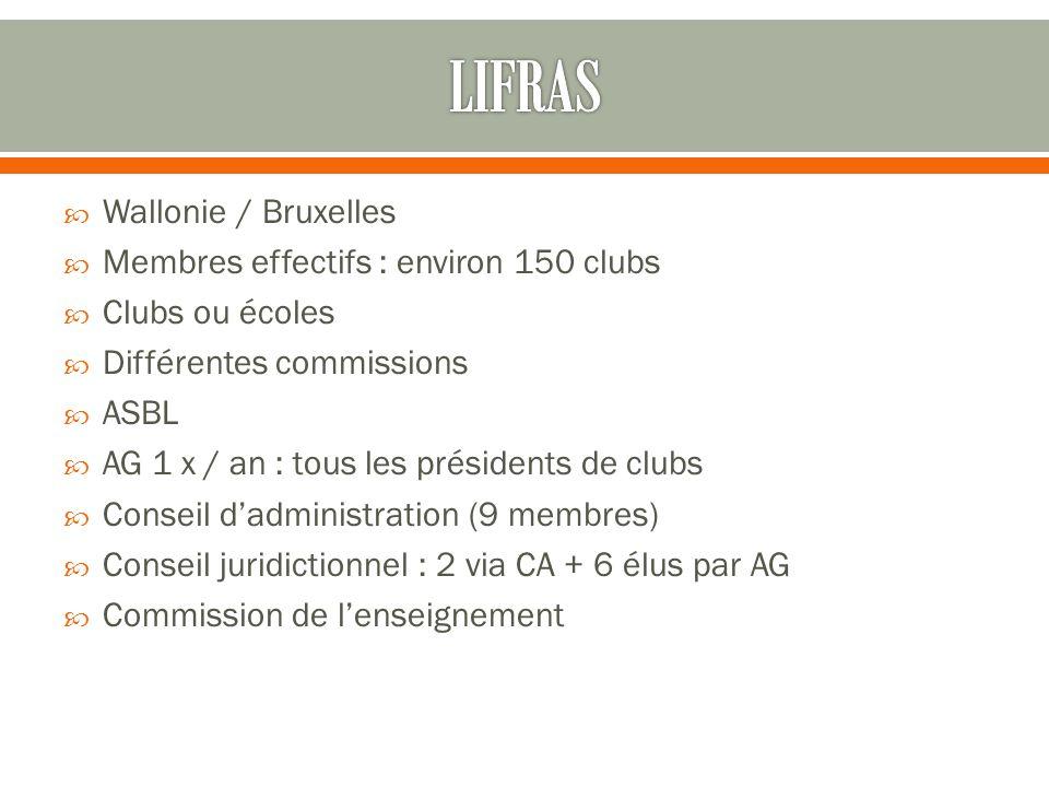  Wallonie / Bruxelles  Membres effectifs : environ 150 clubs  Clubs ou écoles  Différentes commissions  ASBL  AG 1 x / an : tous les présidents
