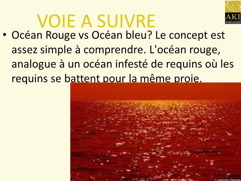 Océan Rouge vs Océan bleu.Le concept est assez simple à comprendre.