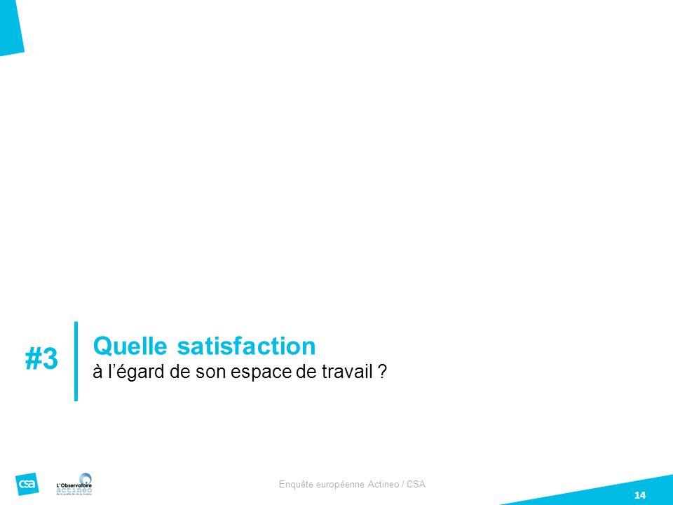 Enquête européenne Actineo / CSA 14 Quelle satisfaction à l'égard de son espace de travail ? #3