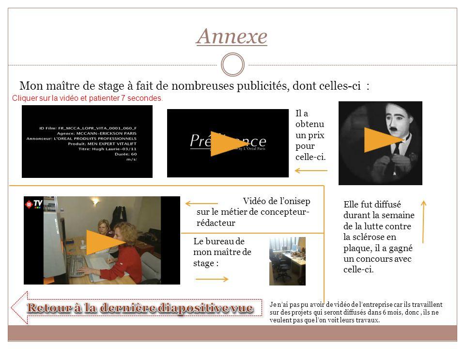 Annexe Mon maître de stage à fait de nombreuses publicités, dont celles-ci : Il a obtenu un prix pour celle-ci.