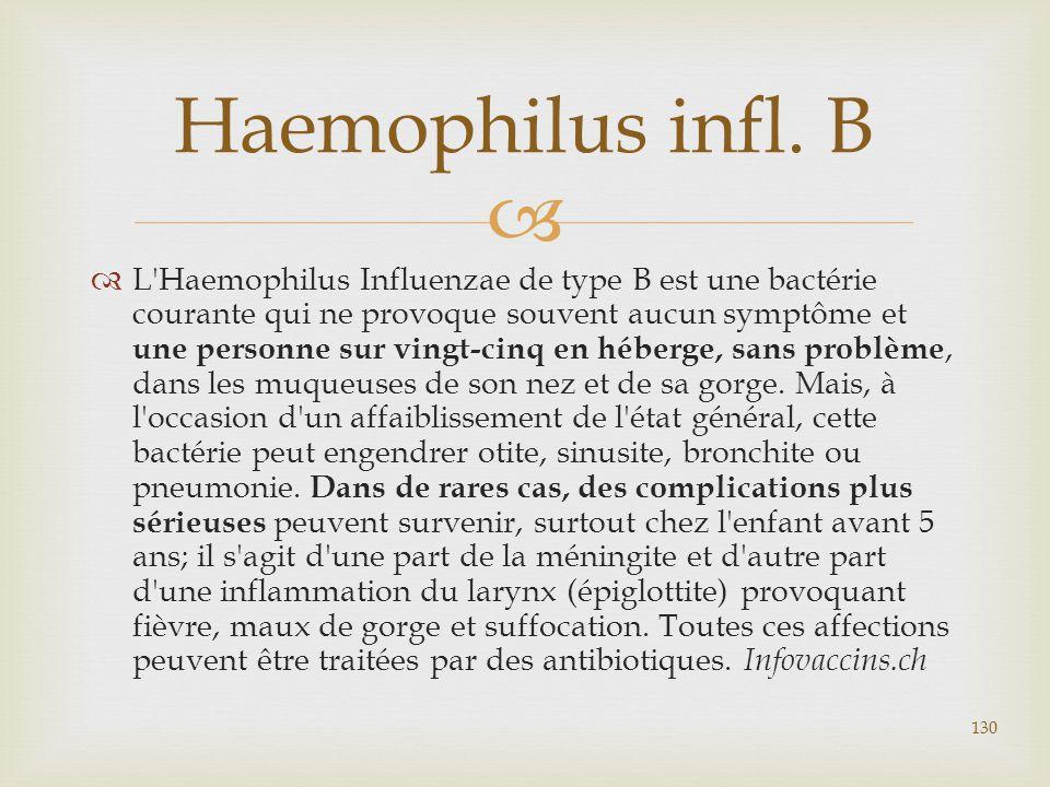   L'Haemophilus Influenzae de type B est une bactérie courante qui ne provoque souvent aucun symptôme et une personne sur vingt-cinq en héberge, san