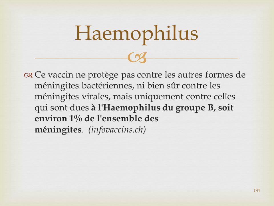   Ce vaccin ne protège pas contre les autres formes de méningites bactériennes, ni bien sûr contre les méningites virales, mais uniquement contre ce