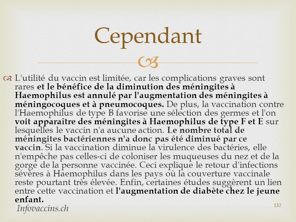   L'utilité du vaccin est limitée, car les complications graves sont rares et le bénéfice de la diminution des méningites à Haemophilus est annulé p