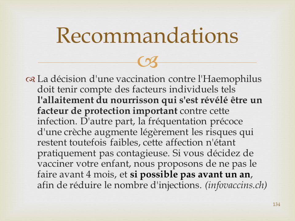   La décision d'une vaccination contre l'Haemophilus doit tenir compte des facteurs individuels tels l'allaitement du nourrisson qui s'est révélé êt