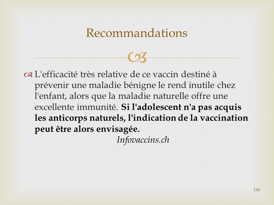   L'efficacité très relative de ce vaccin destiné à prévenir une maladie bénigne le rend inutile chez l'enfant, alors que la maladie naturelle offre
