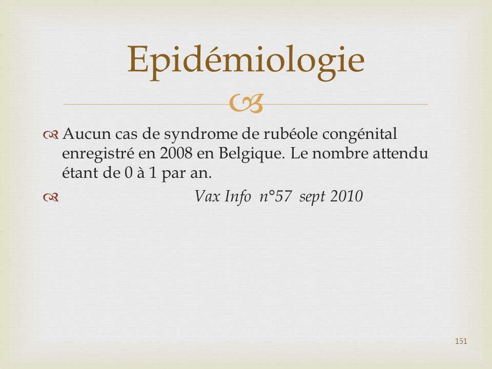   Aucun cas de syndrome de rubéole congénital enregistré en 2008 en Belgique. Le nombre attendu étant de 0 à 1 par an.  Vax Info n°57 sept 2010 Epi