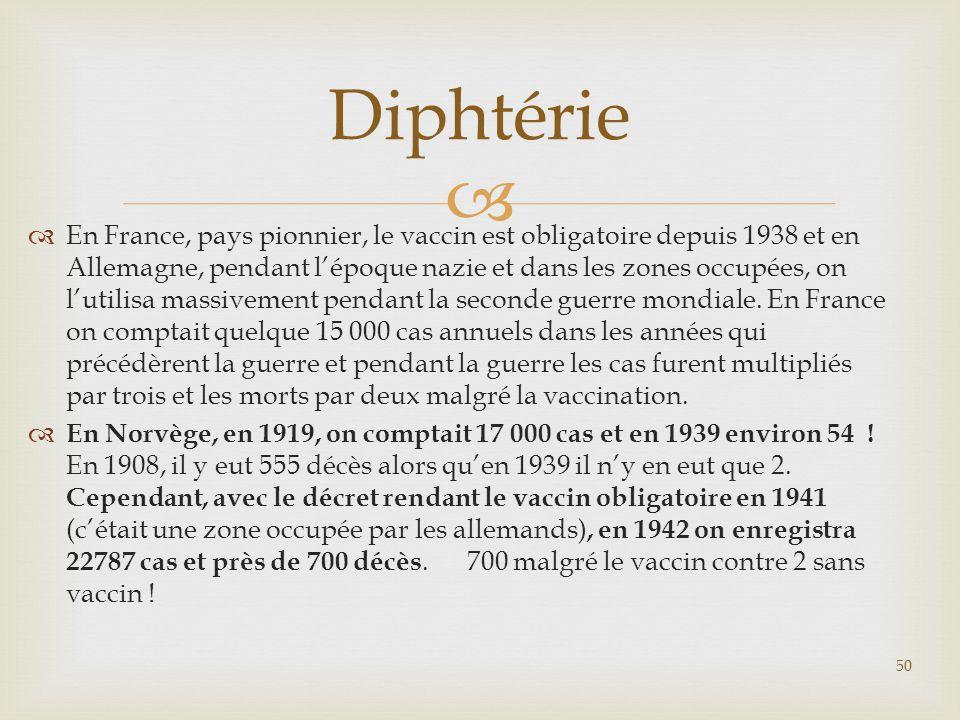   En France, pays pionnier, le vaccin est obligatoire depuis 1938 et en Allemagne, pendant l'époque nazie et dans les zones occupées, on l'utilisa m