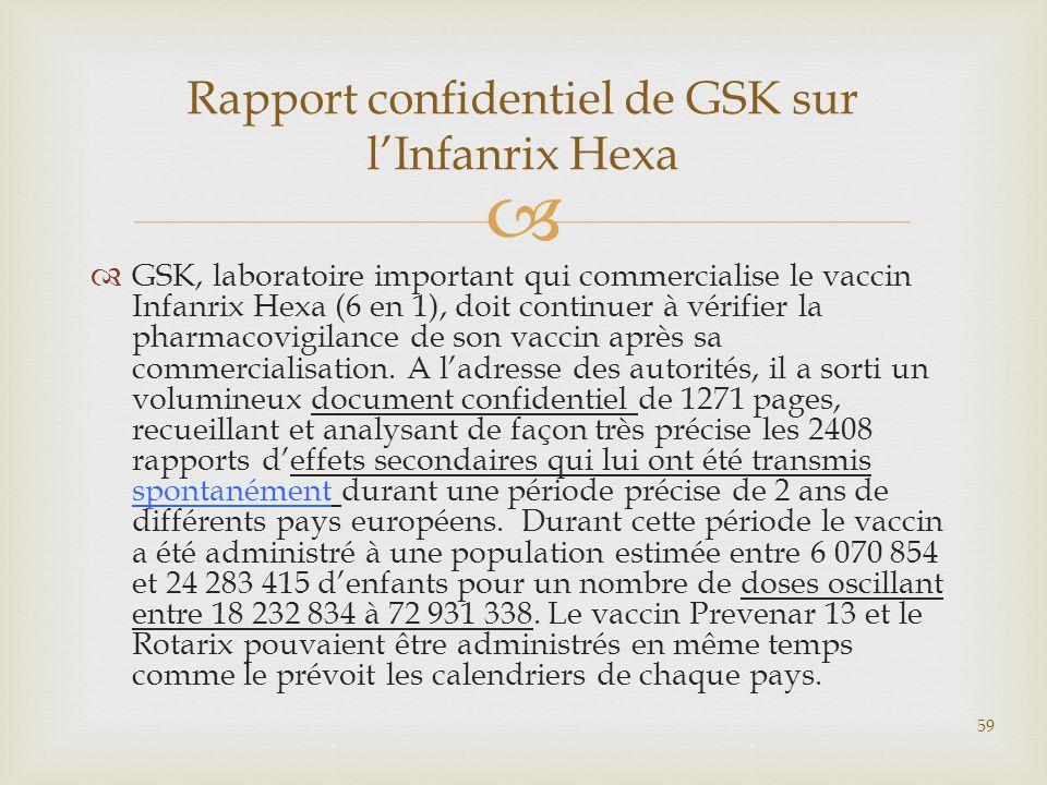   GSK, laboratoire important qui commercialise le vaccin Infanrix Hexa (6 en 1), doit continuer à vérifier la pharmacovigilance de son vaccin après