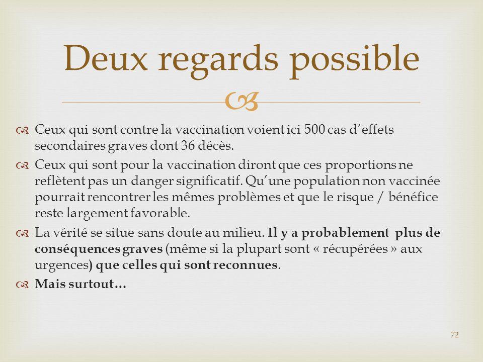   Ceux qui sont contre la vaccination voient ici 500 cas d'effets secondaires graves dont 36 décès.  Ceux qui sont pour la vaccination diront que c