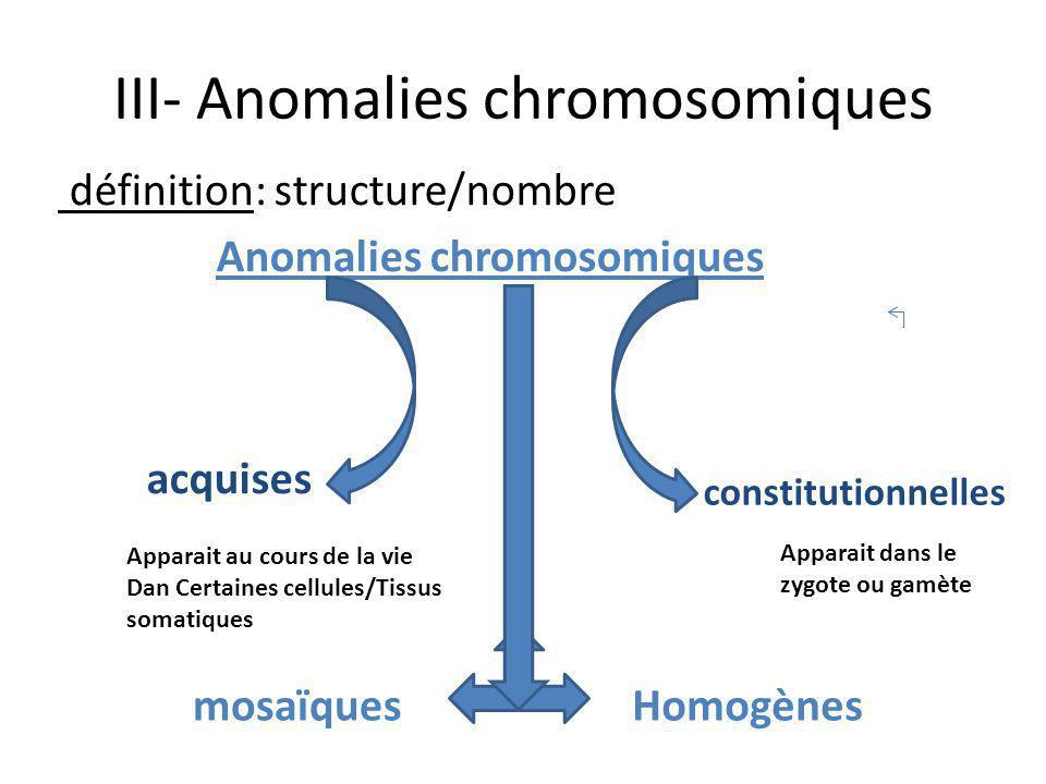 III- Anomalies chromosomiques définition: structure/nombre Anomalies chromosomiques constitutionnelles acquises Apparait dans le zygote ou gamète Appa