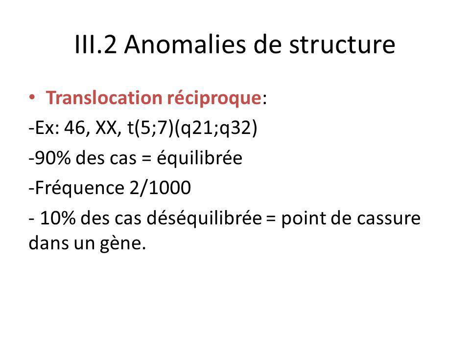 III.2 Anomalies de structure Translocation réciproque: -Ex: 46, XX, t(5;7)(q21;q32) -90% des cas = équilibrée -Fréquence 2/1000 - 10% des cas déséquil