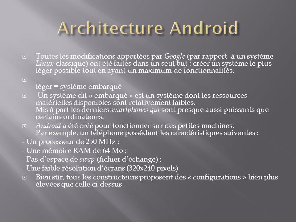  L'architecture d' Android peut se découper en cinq parties:  Le noyau  les bibliothèques  un environnement d'exécution(DVM)  un framework  les applications