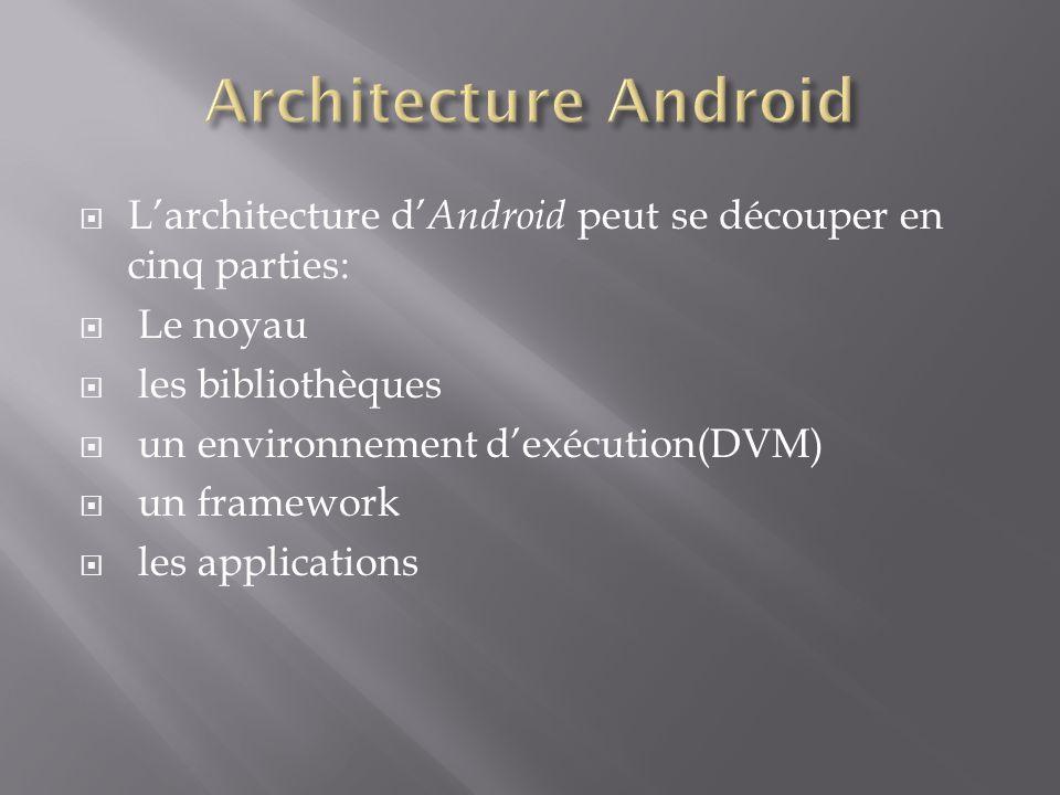  Android utilise un noyau Linux 2.6 (3.0 pour les dernières versions) modifié.