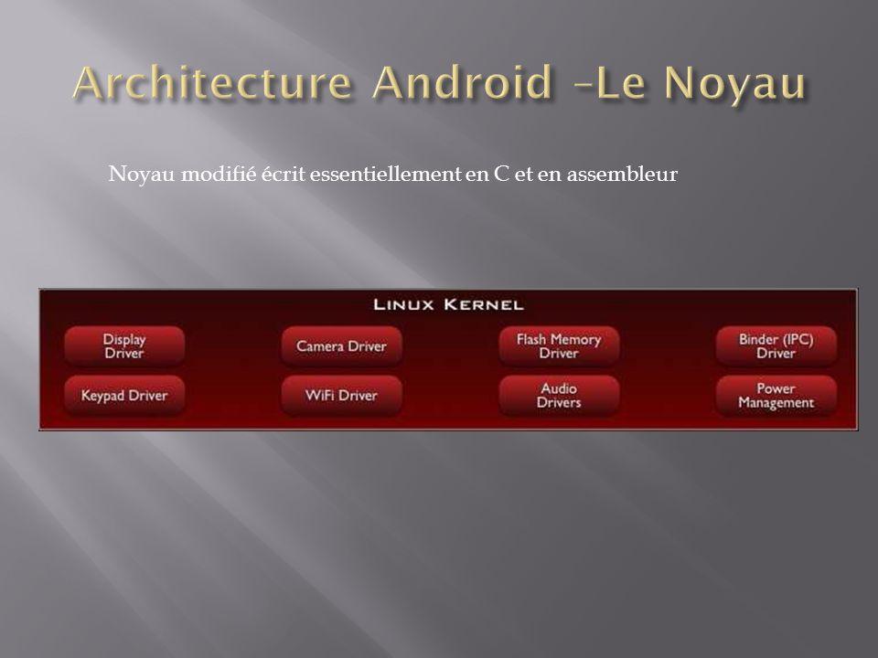  Android possède de nombreuses bibliothèques natives (comparables au DLL sous Windows ).