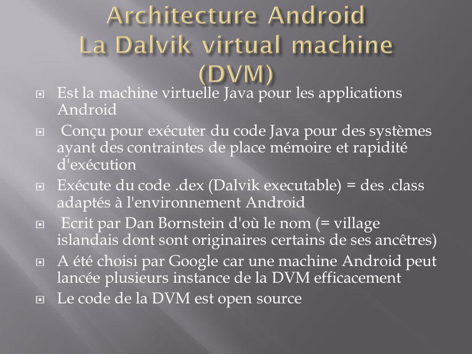 .Dalvik exécute du bytecode qui est créé à partir de programmes écrits en Java.