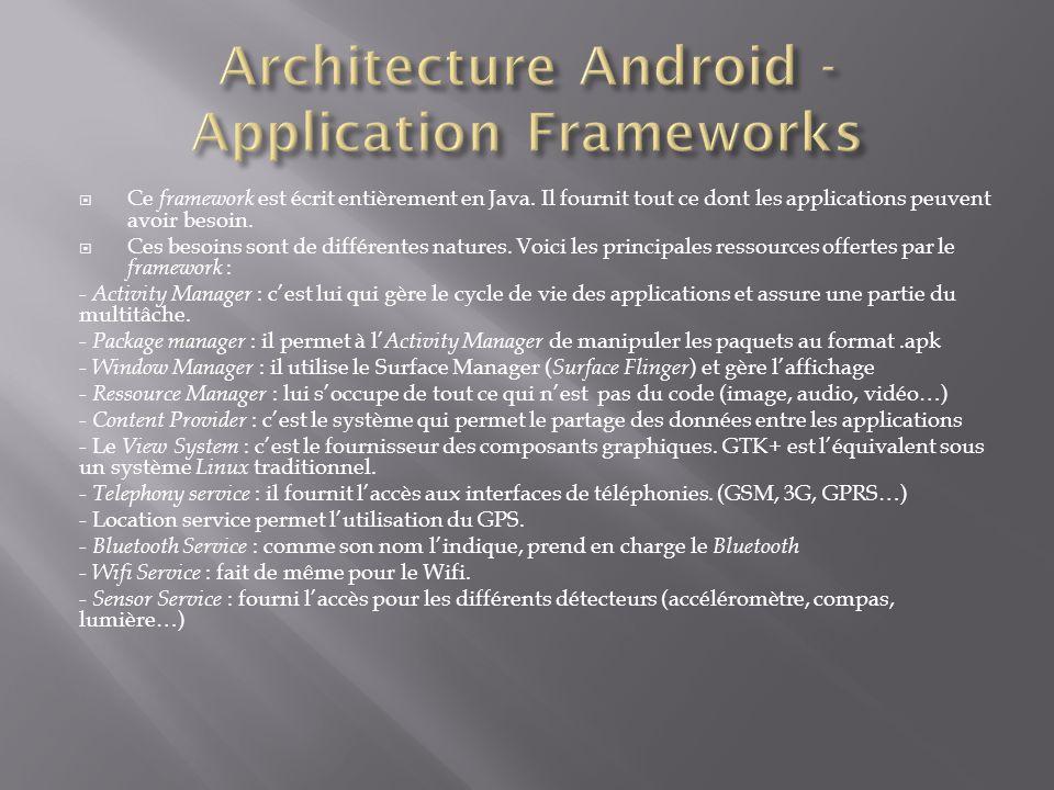  Ce framework est écrit entièrement en Java.