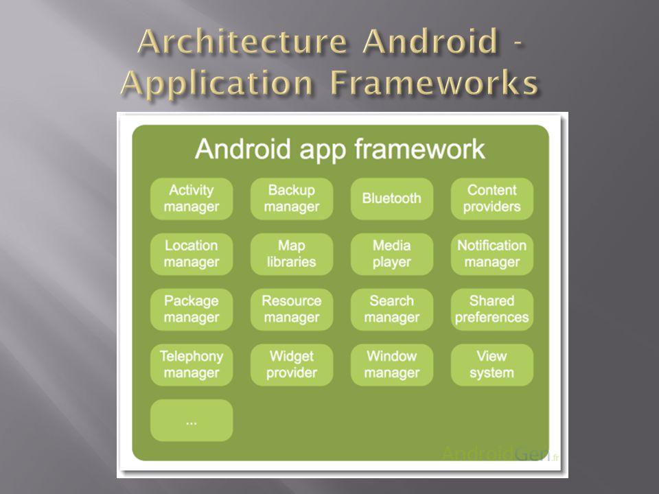  Le framework est organisé autour de plusieurs instances de la machine virtuelle Dalvik.