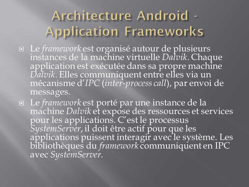  - Une première machine virtuelle est lancée (au démarrage du système) : SystemServer.