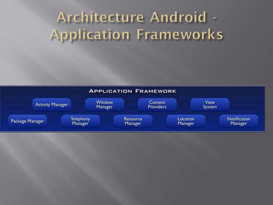  Les applications se divisent en deux catégories:  Les services qui sont des codes fonctionnant en arrière-plan, non interactif.