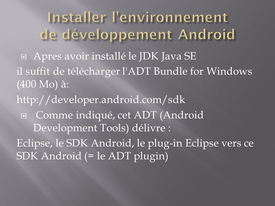  Apres avoir installé le JDK Java SE il suffit de télécharger l ADT Bundle for Windows (400 Mo) à: http://developer.android.com/sdk  Comme indiqué, cet ADT (Android Development Tools) délivre : Eclipse, le SDK Android, le plug-in Eclipse vers ce SDK Android (= le ADT plugin)