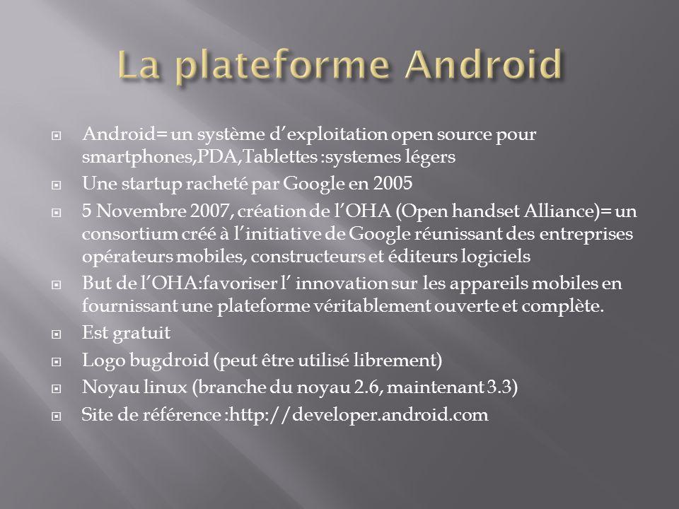  A suscité l engouement des développeurs grâce à deux Android Developer(L Android Developer Challenge (ADC) a été lancé par Google en 2008, dans le but de l octroi de bourses pour des applications Android de qualité.