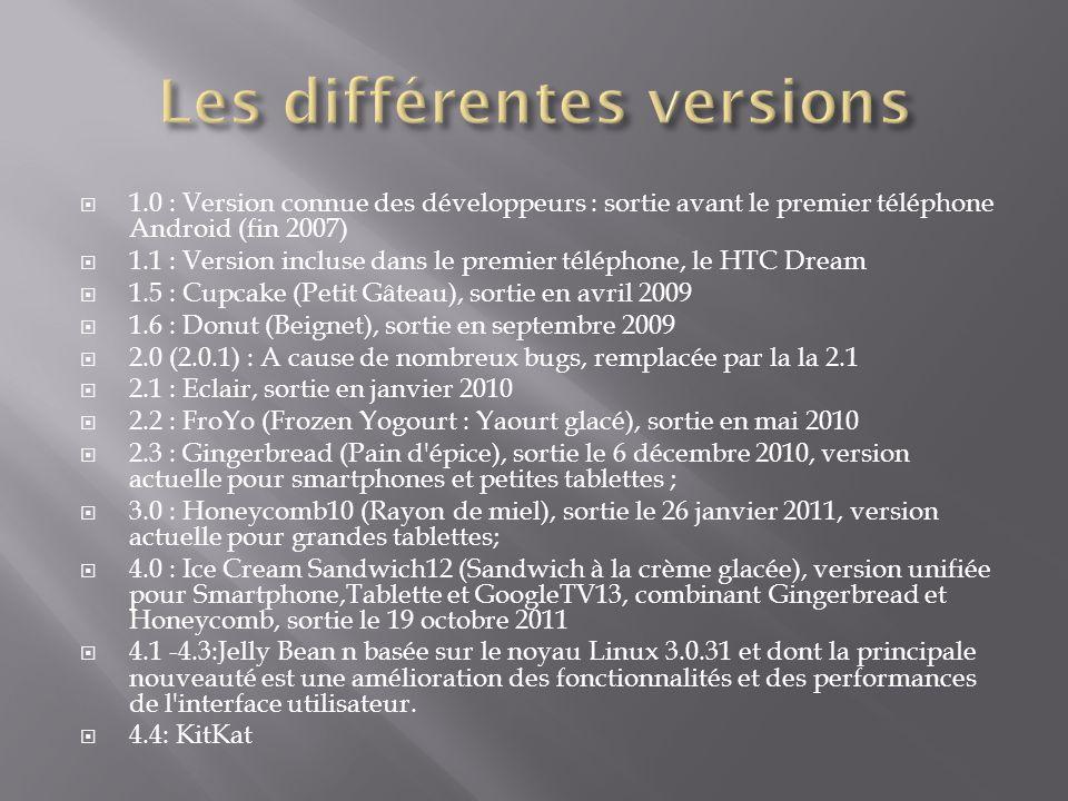 Versions des machines Android qui ont accédé à Google Play (ex Android Market) deux semaines avant le 2 décembre 2013