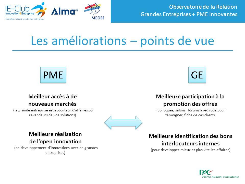 Observatoire de la Relation Grandes Entreprises + PME Innovantes Les améliorations – points de vue Meilleur accès à de nouveaux marchés (la grande ent