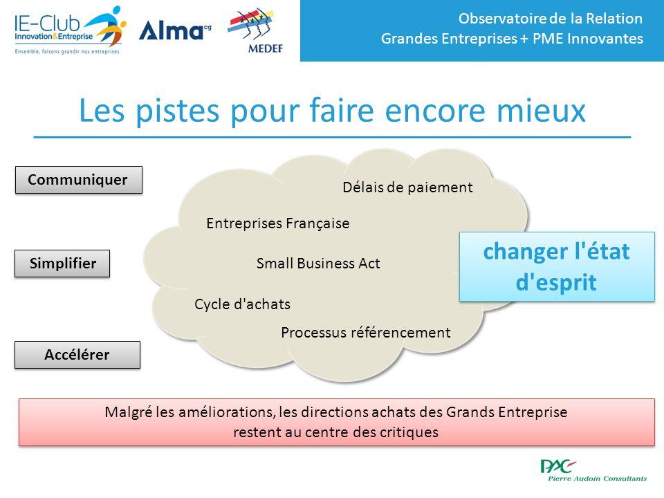 Observatoire de la Relation Grandes Entreprises + PME Innovantes Les pistes pour faire encore mieux Accélérer Entreprises Française Small Business Act