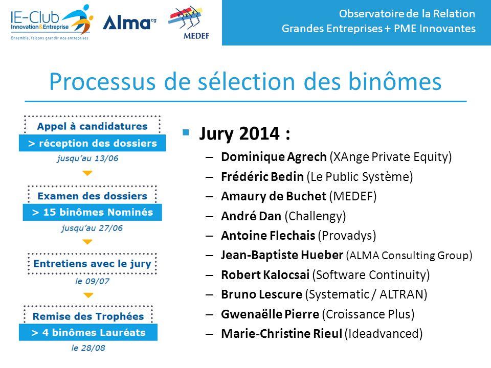 Observatoire de la Relation Grandes Entreprises + PME Innovantes Processus de sélection des binômes  Jury 2014 : – Dominique Agrech (XAnge Private Eq