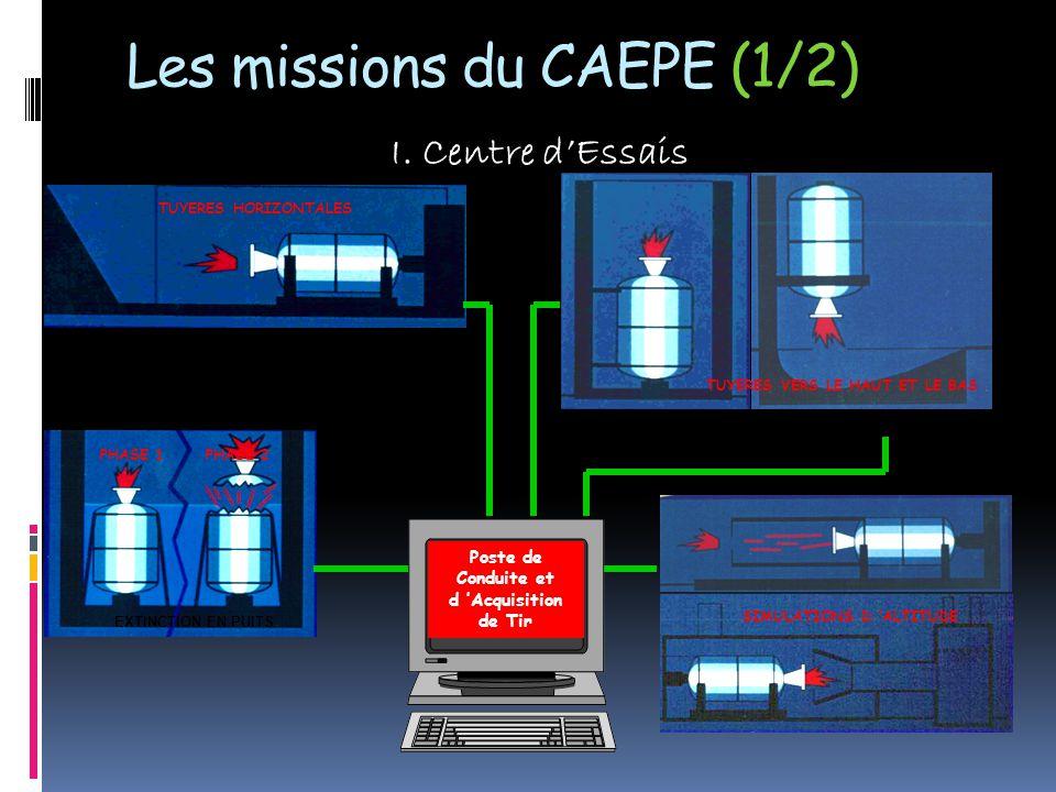 Les missions du CAEPE (1/2) I.