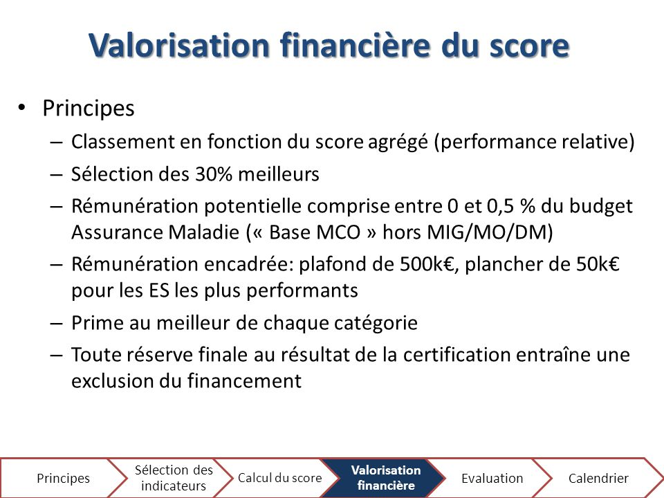 Valorisation financière du score 12 Principes – Classement en fonction du score agrégé (performance relative) – Sélection des 30% meilleurs – Rémunéra