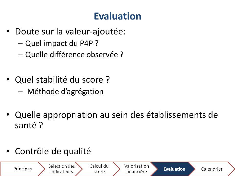 Evaluation Doute sur la valeur-ajoutée: – Quel impact du P4P ? – Quelle différence observée ? Quel stabilité du score ? – Méthode d'agrégation Quelle